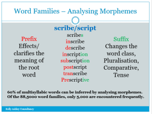 analysing morphemes