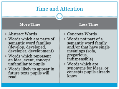 time and attention