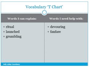 vocab t chart
