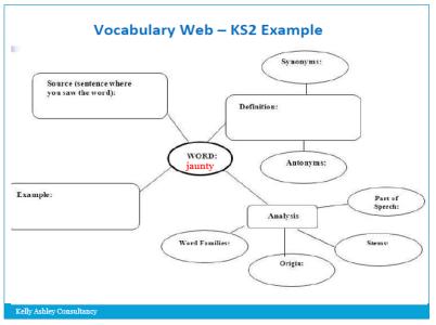 vocab web